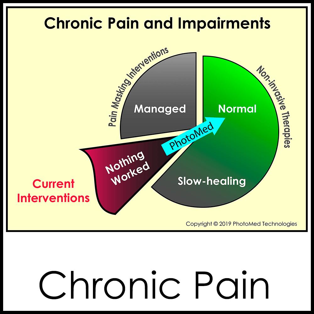 ChronicPain1x1.png