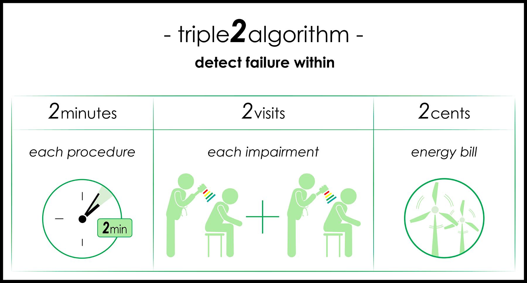 Triple1AlgorithmV2.png