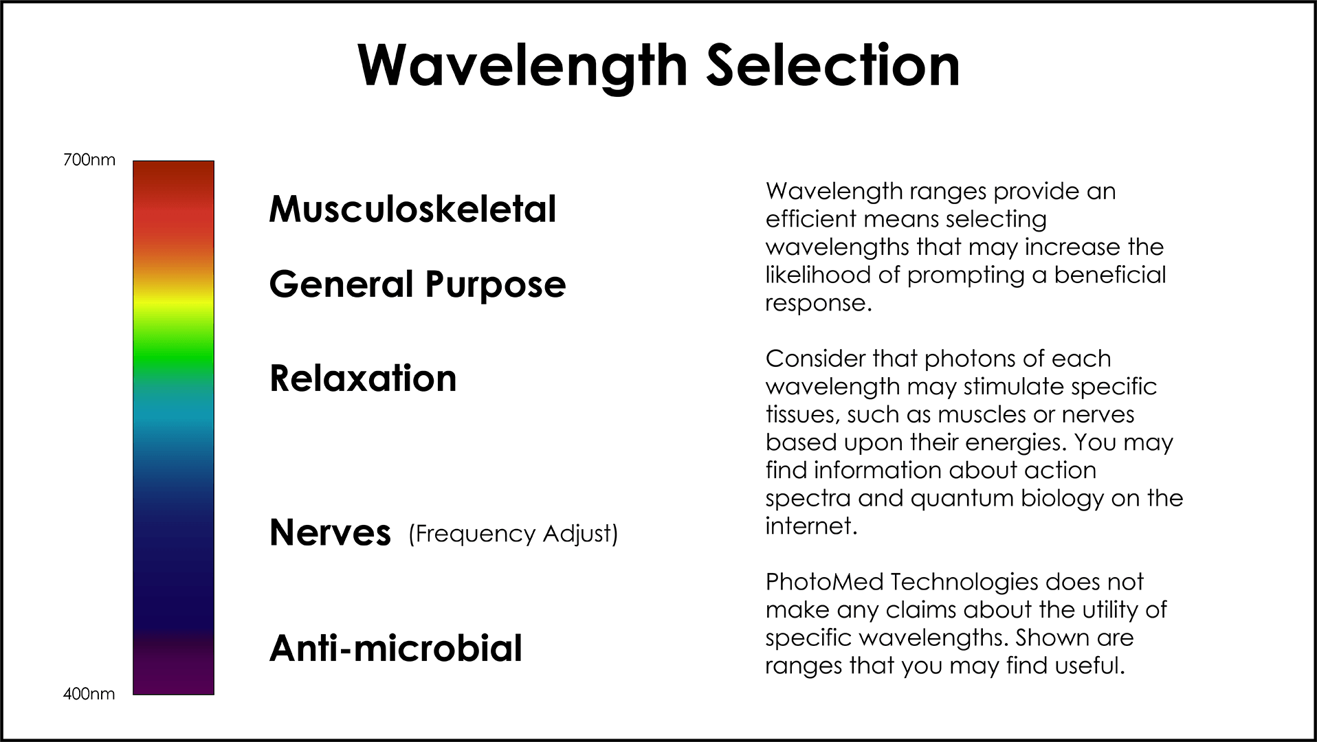 Wavelength Selection.png