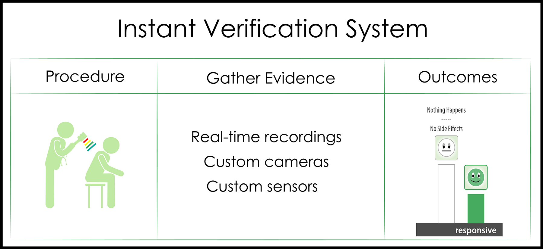 InstantVerification2019-07-23.png