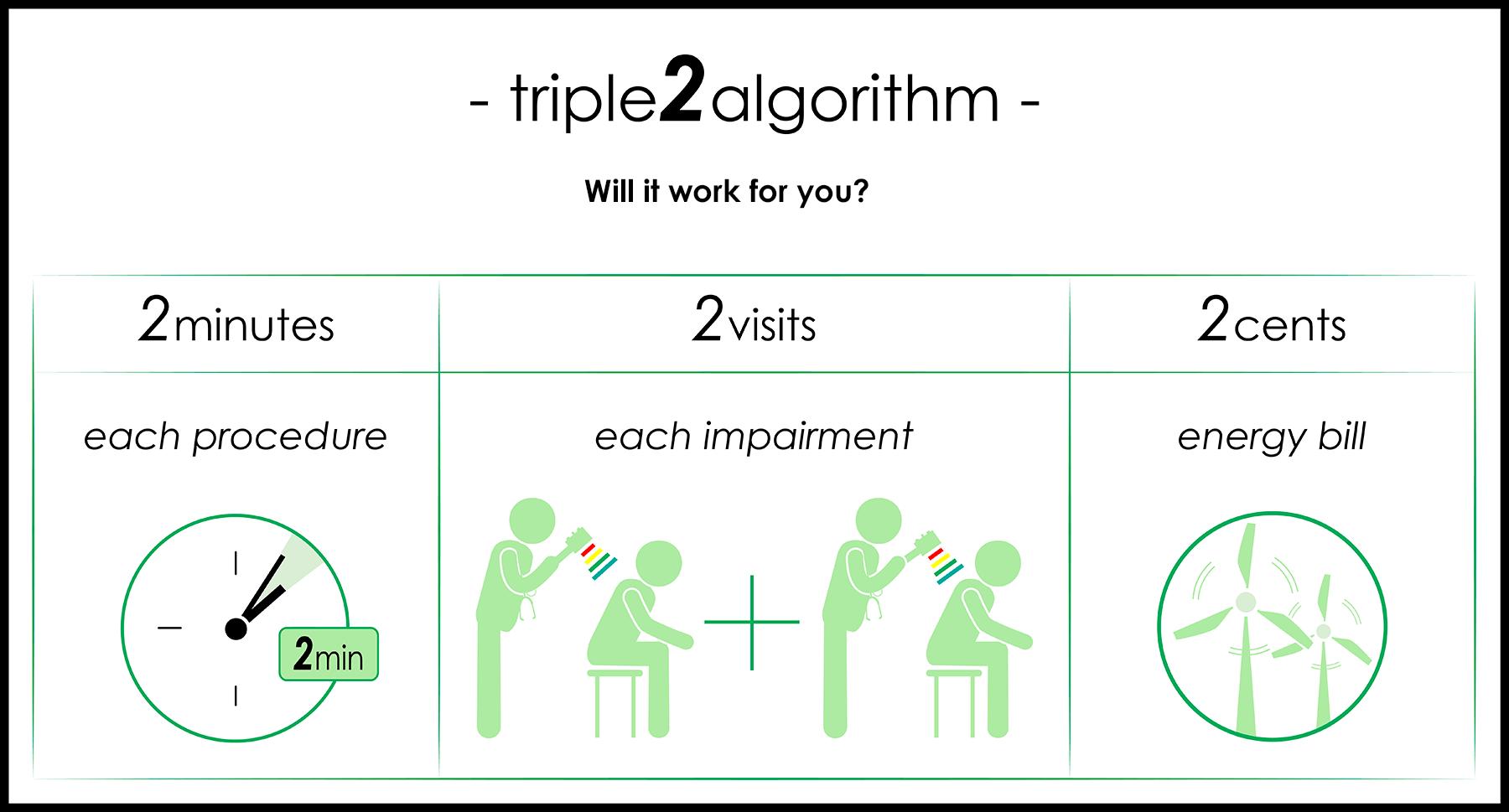 Triple2AlgorithmV3.png
