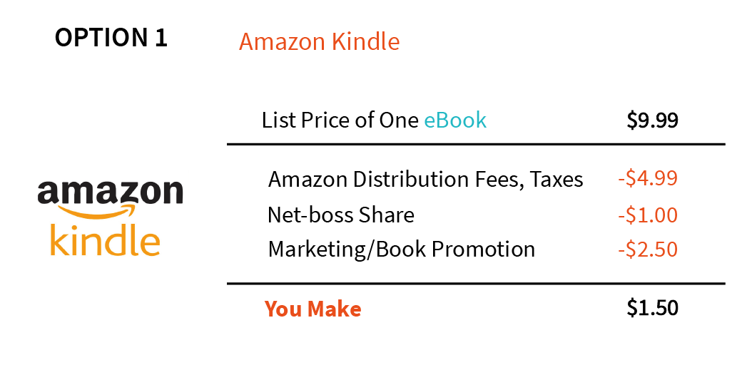Opcja 1 Amazon Kindle@3x.png
