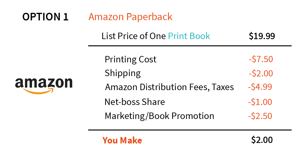 Option 1 Amazon@3x.png