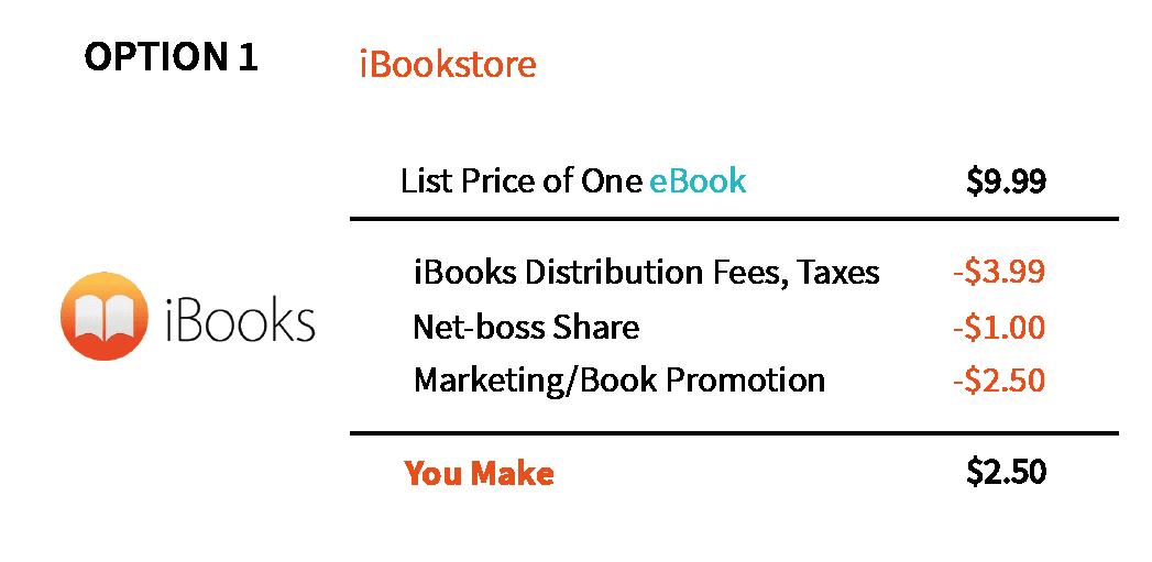 Opcja 1 iBooks@3x.png