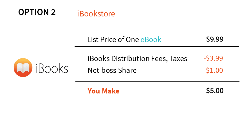 Opcja 2 iBooks@3x.png