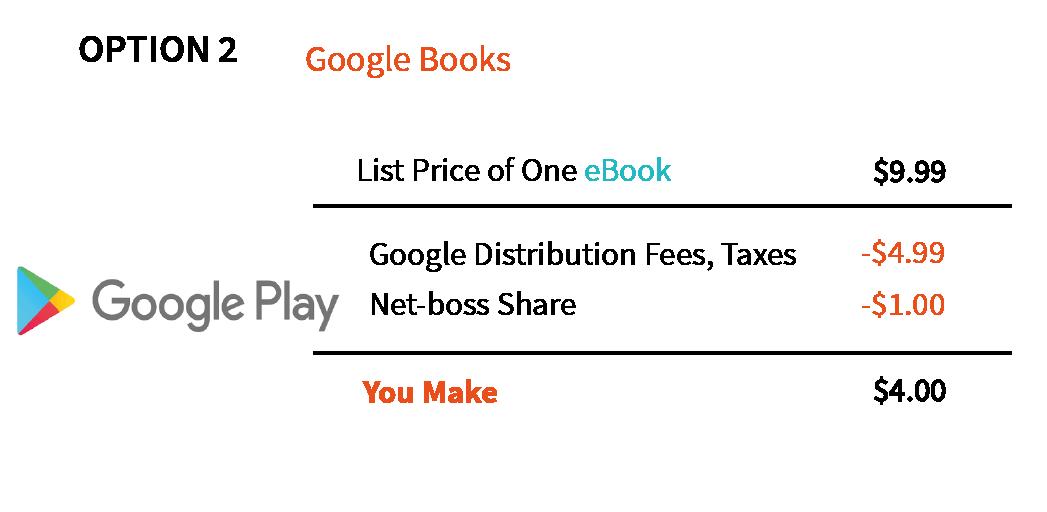 Opcja 2 Google@3x.png