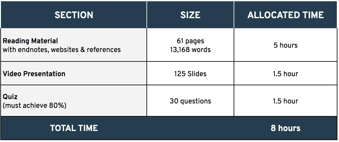 Professional Practice Course Content