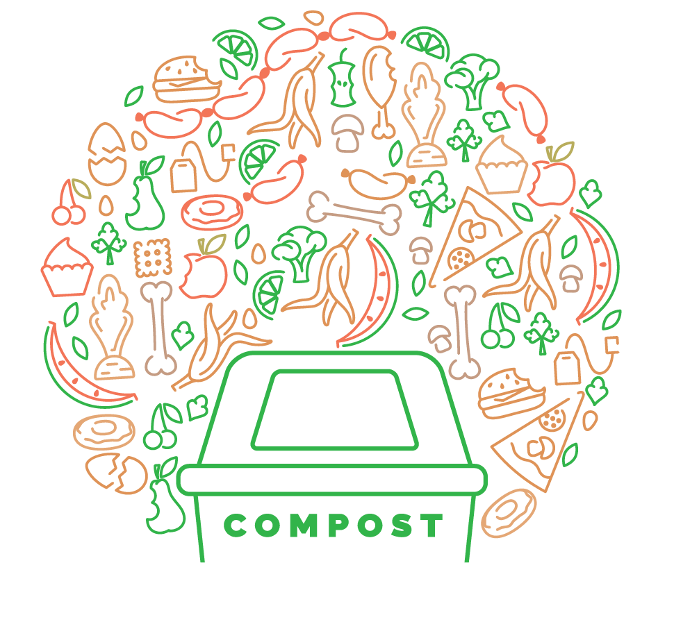 CompostCircleSign.png