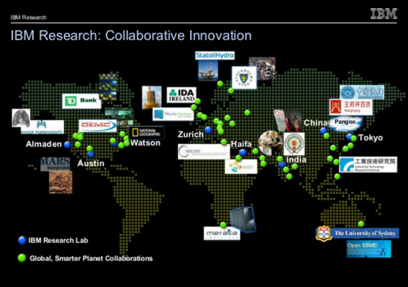 Source:  http://www.slideshare.net/innovationexcellence/how-ibm-innovate