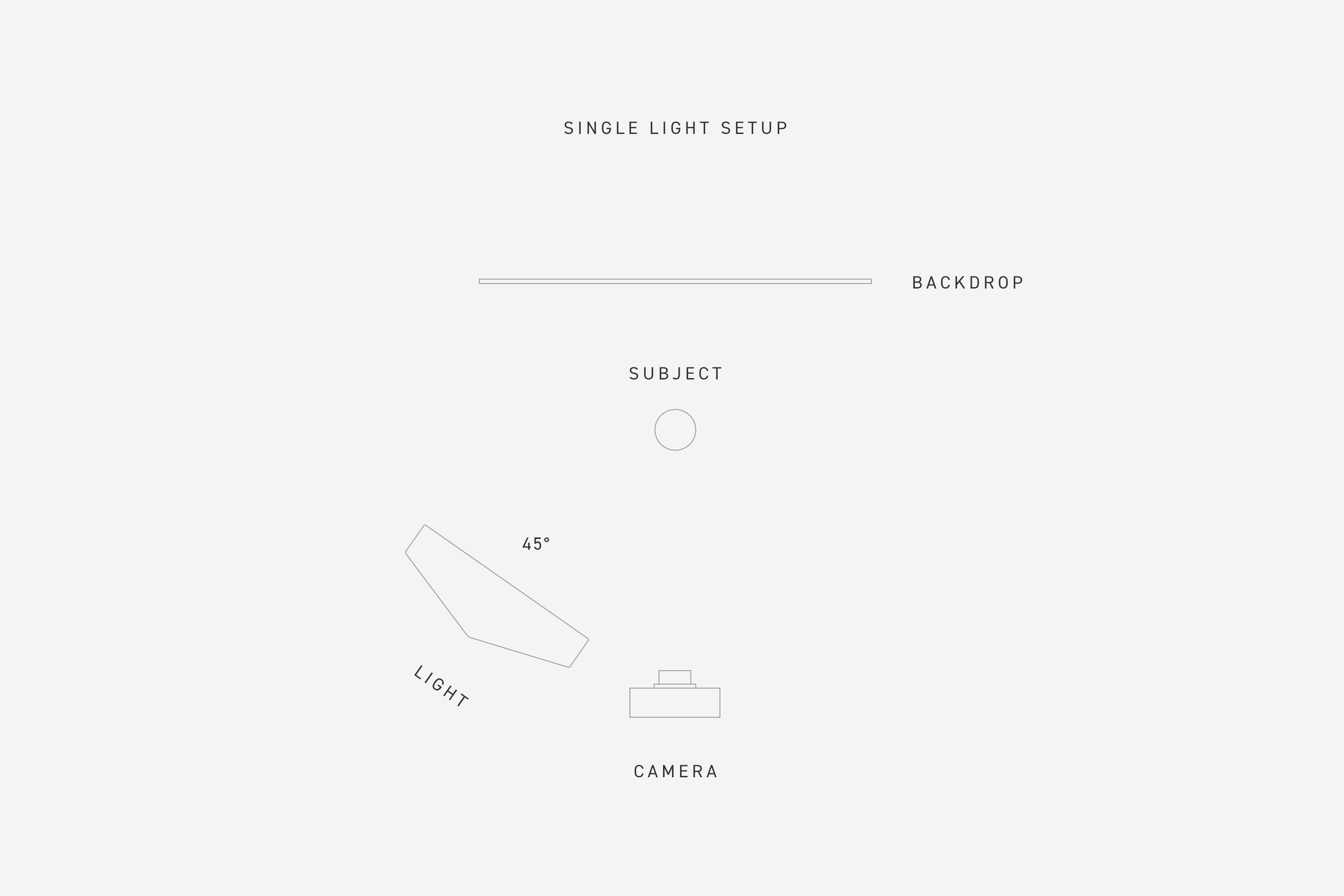 Single Light Setup.jpg