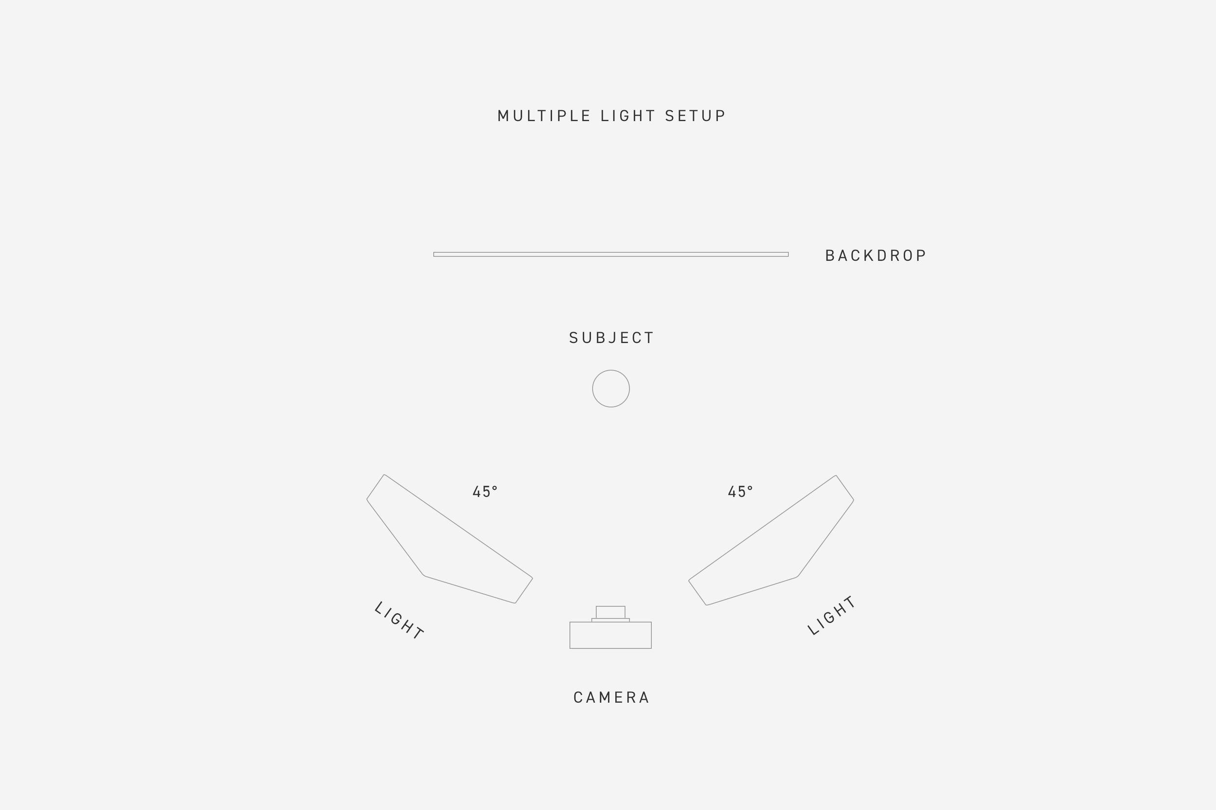 Multiple Light Setup.jpg