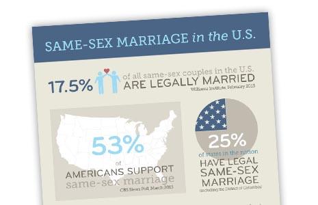 same-sex-infographic.jpg