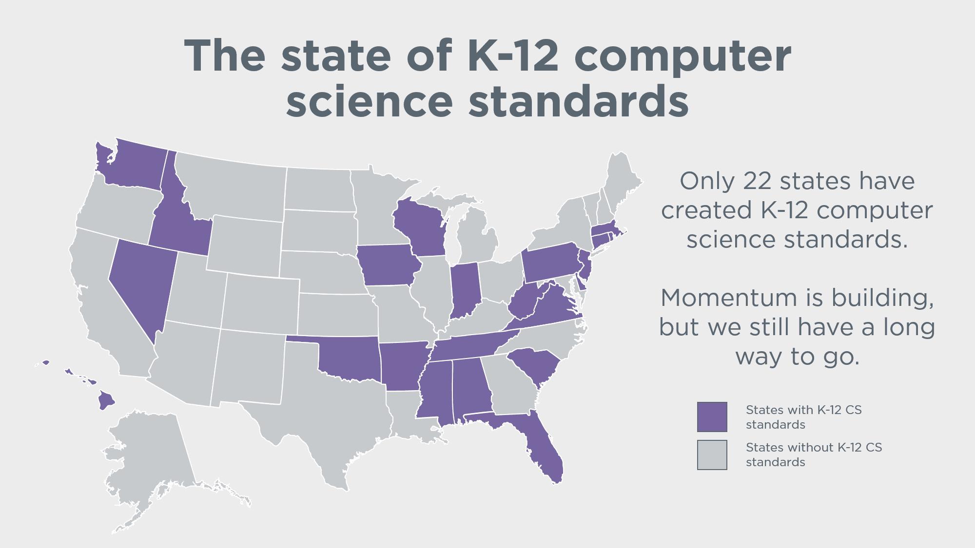Slide_States_Standards.png