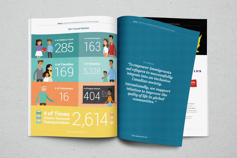 umoja-mockup05-annual_report02.jpg