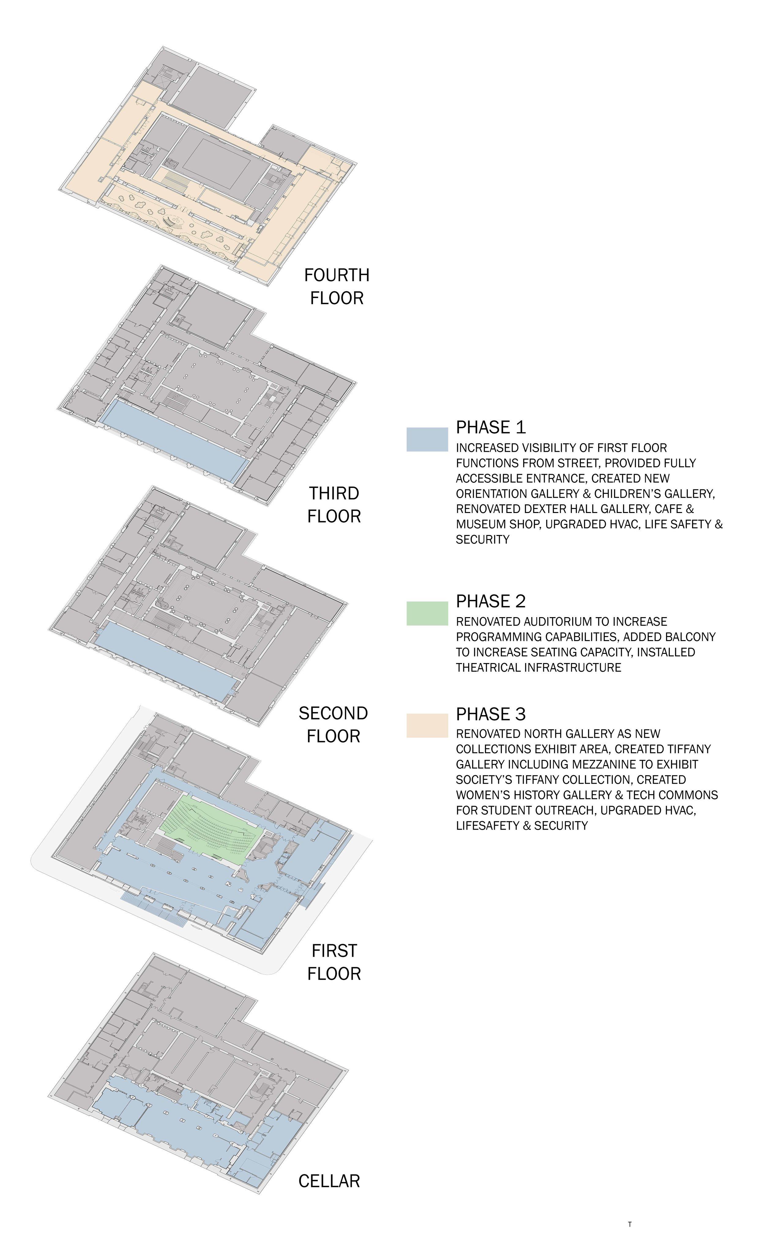 NYHS Overview_Drawing_Stack Diagram Large Text.jpg