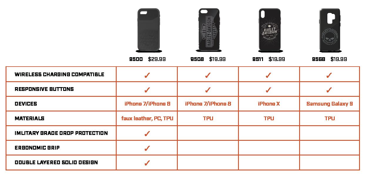 H-D_comparison chart_phone cases.png