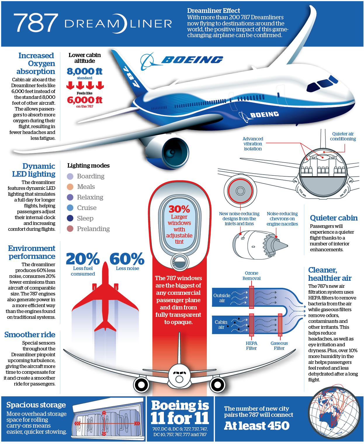 Boeing787graphic.jpg