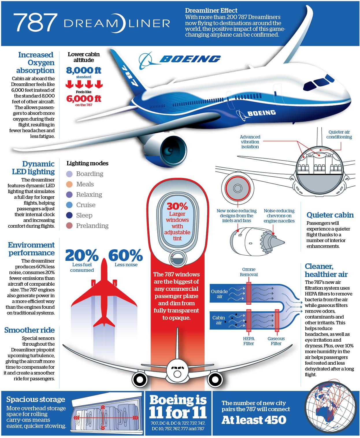 Boeing787graphic.jpg
