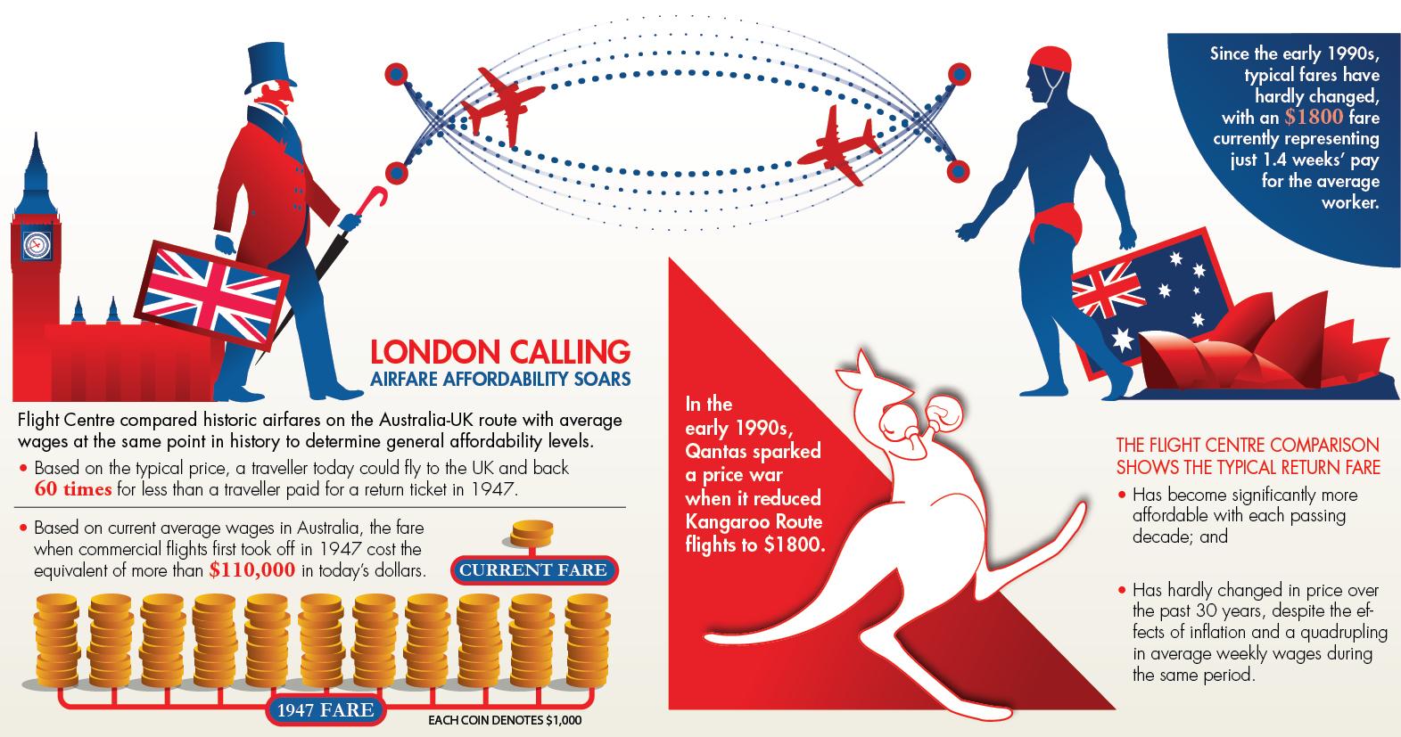 LondoncallingFinal.jpg