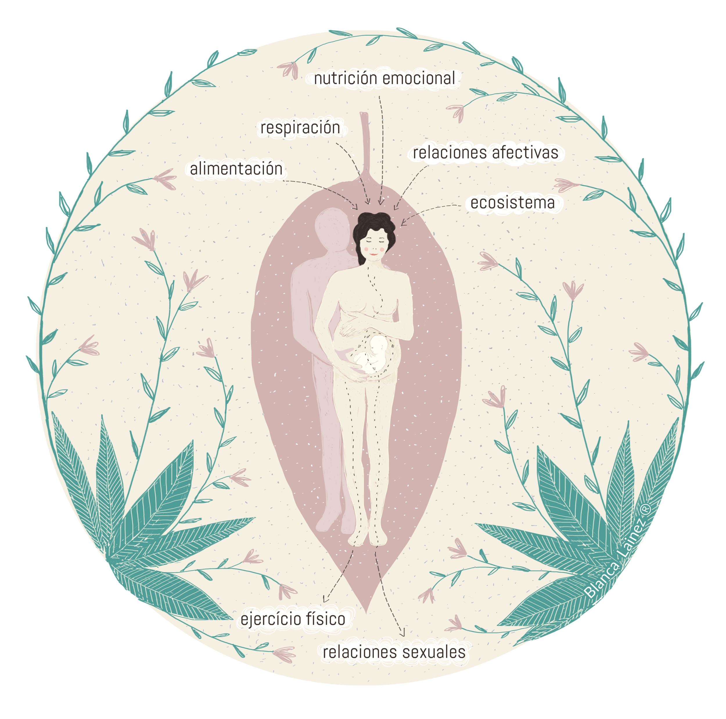 embarazo ecológico REG II.png
