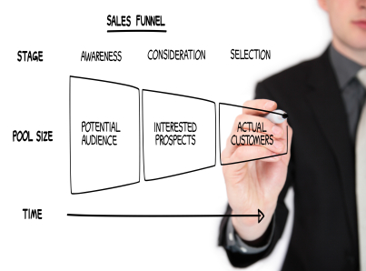 Sales funnels can be applied to crowdfunding investors