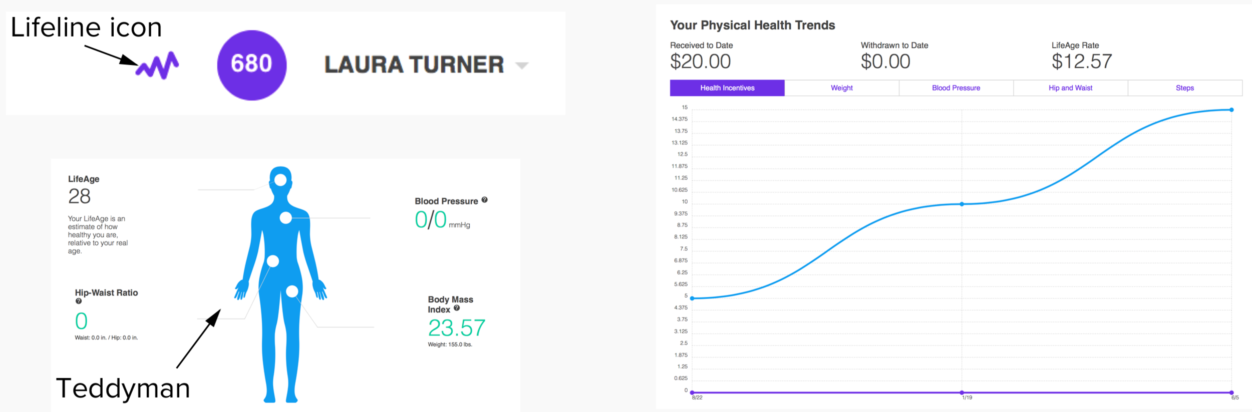 Physical+Health+Trends.png