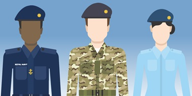 Exclusive Armed Forces and Emergency Services Discount - Ask within our shop or when you contact us