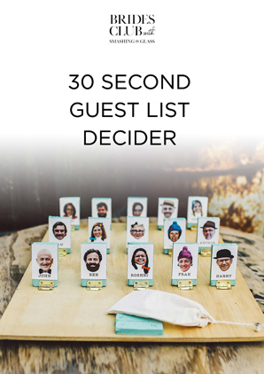 Guest List Decider