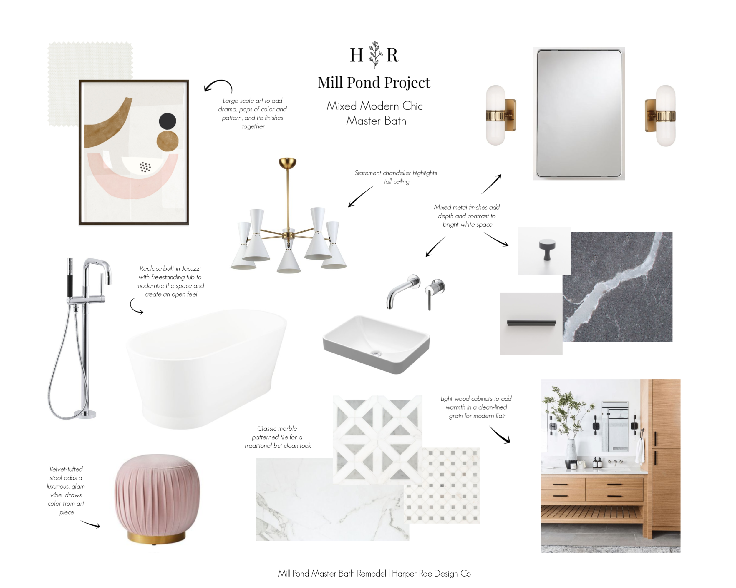 Mixed Modern Master Bath Design Concept by Harper Rae Design Co.png