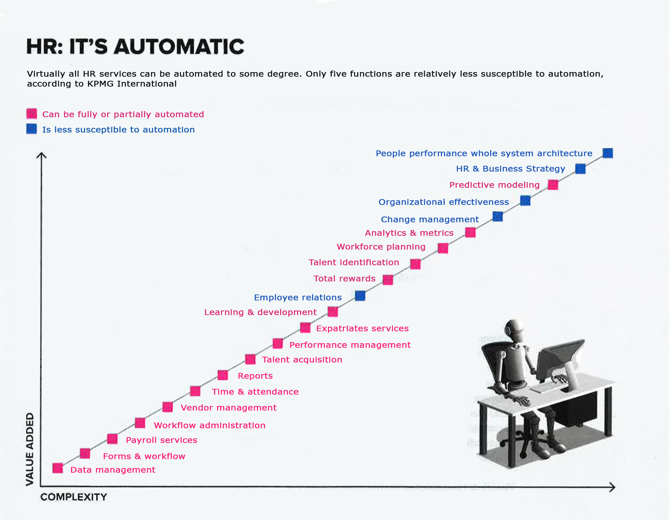 hr automation.jpg