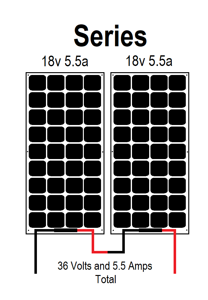 panels diagram series (2).png