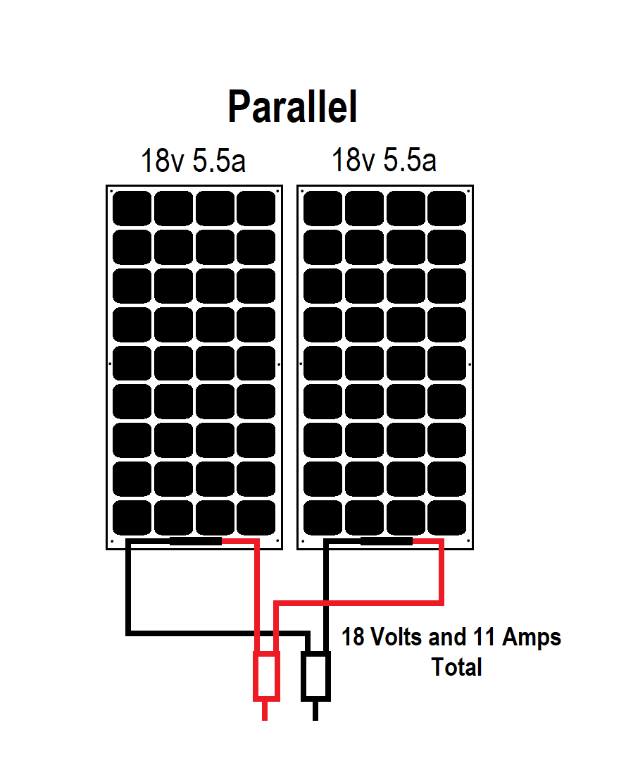 panels diagram parallel (2).png