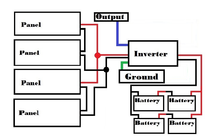 set up diagram Commander.jpg
