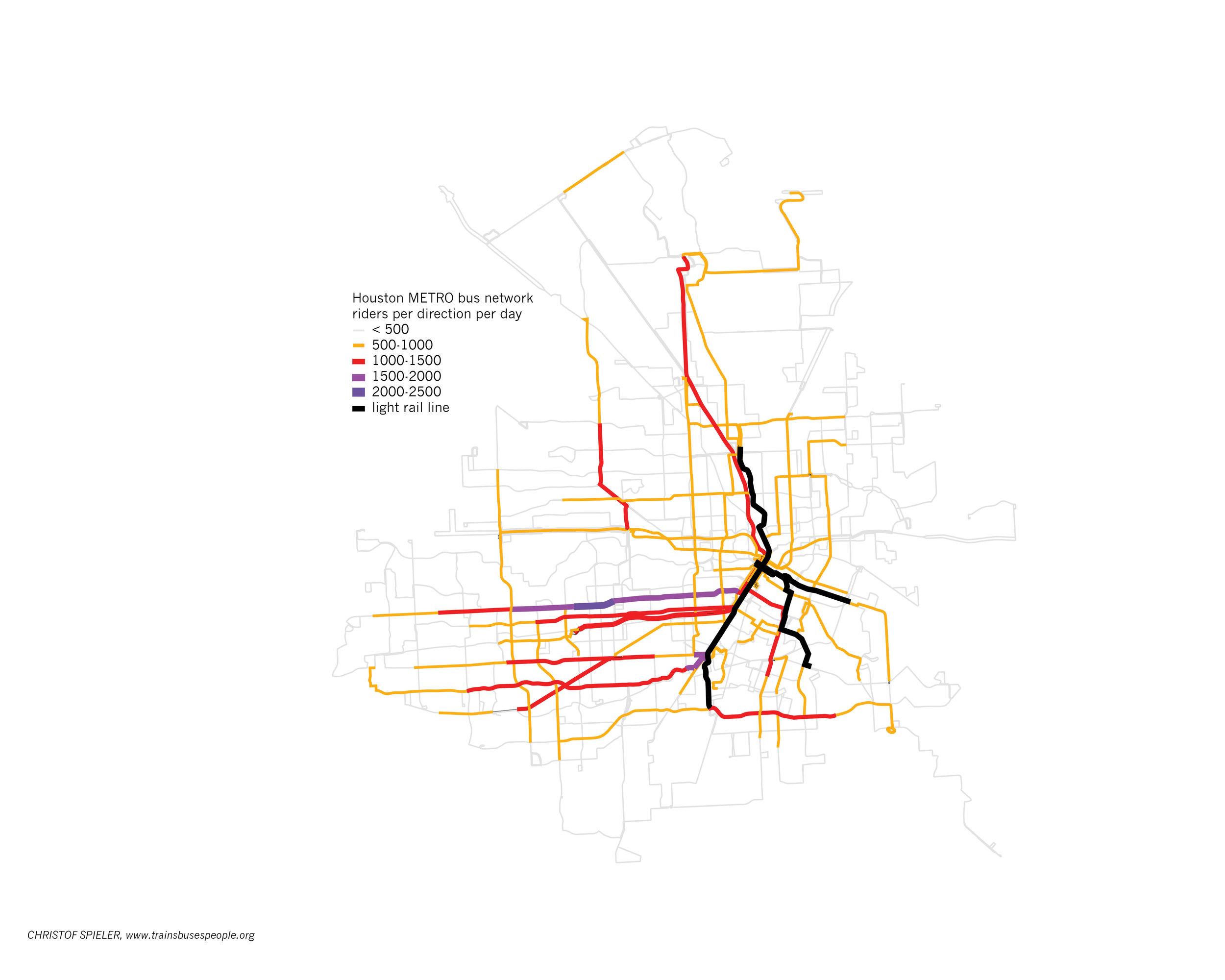 Current METRO bus ridership.