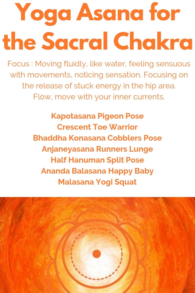 Yoga Asana for the Root Chakra.jpg
