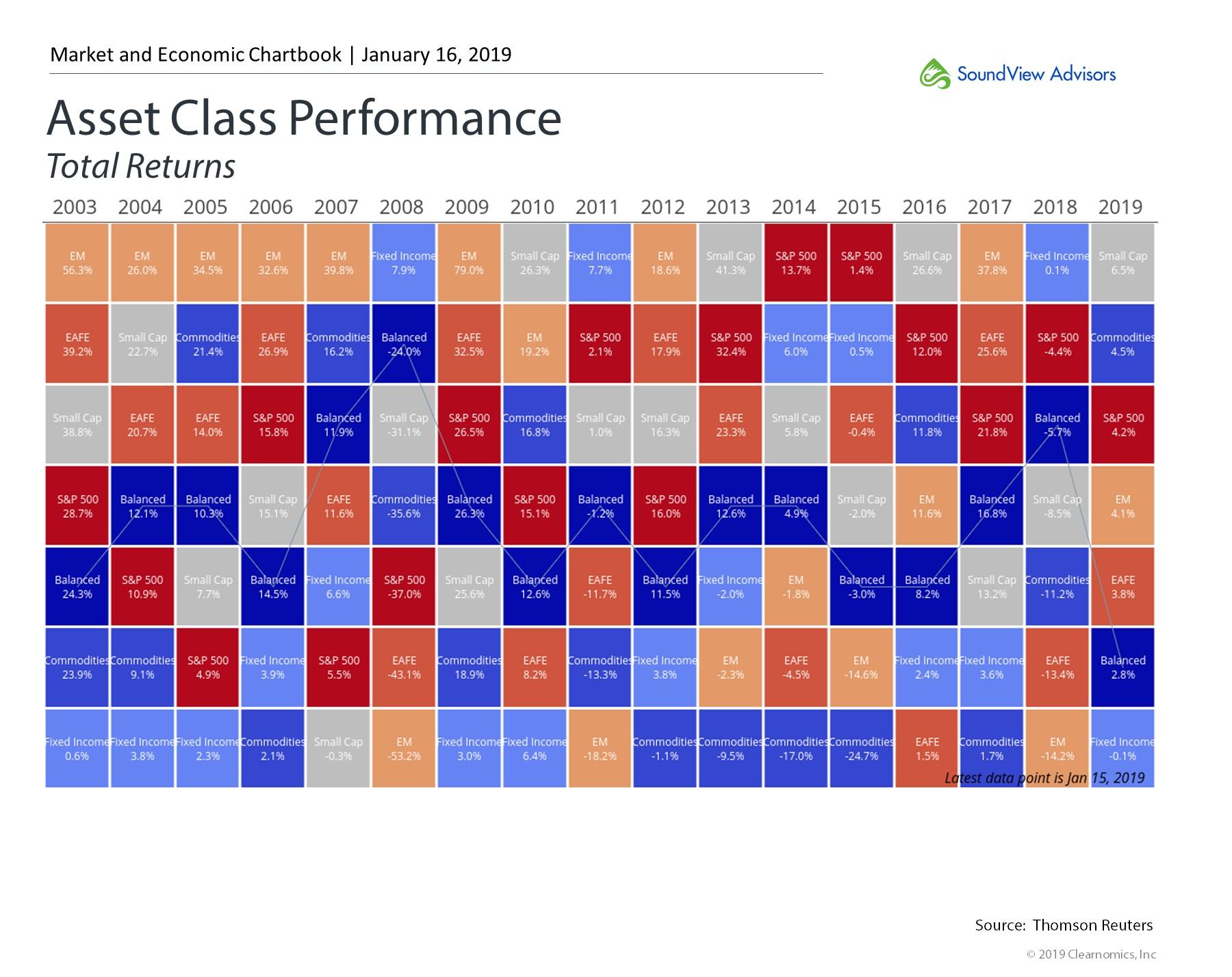 Asset+Class+Performance.jpg