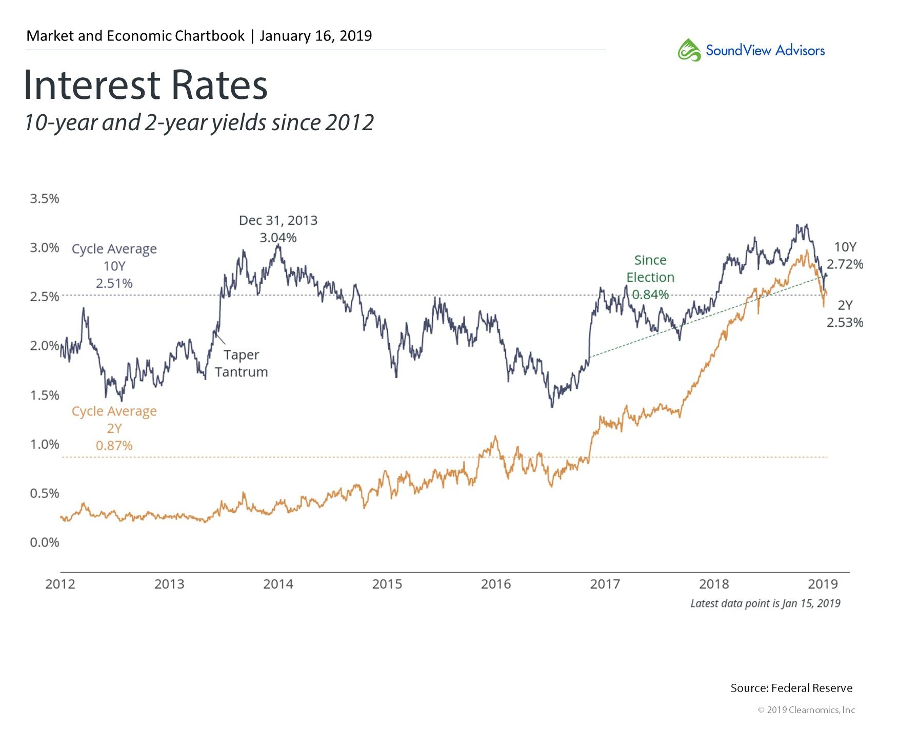 Interest+Rates.jpg