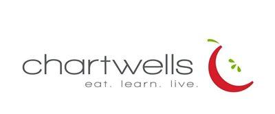 Main - Chartwells.png