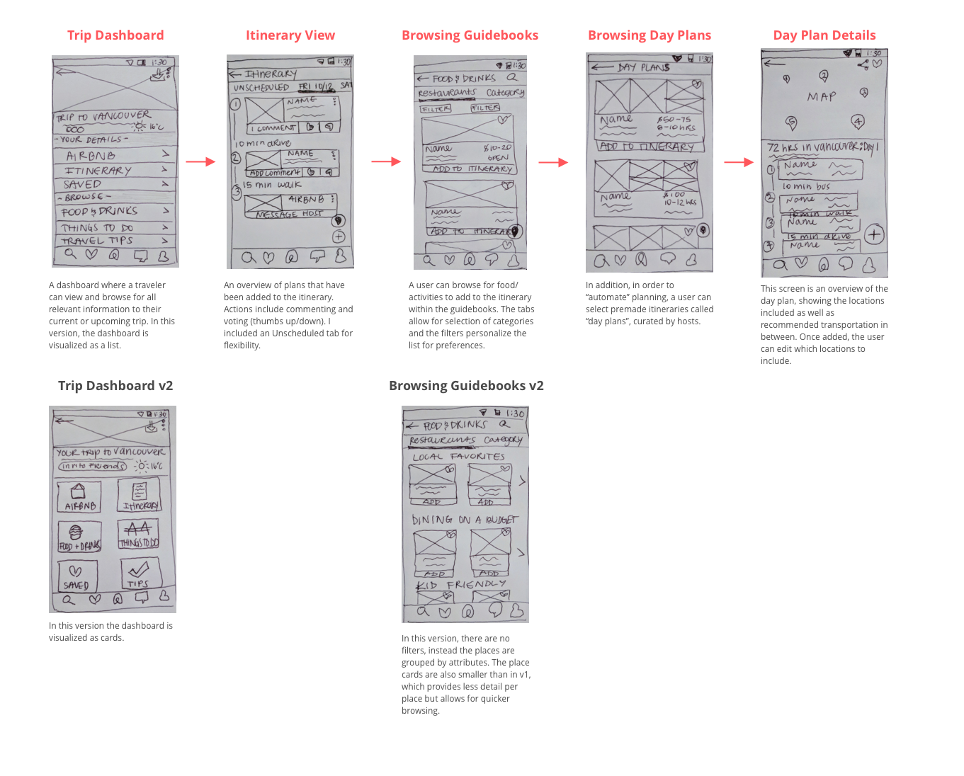 Low Fidelity wireframes - Airbnb.png