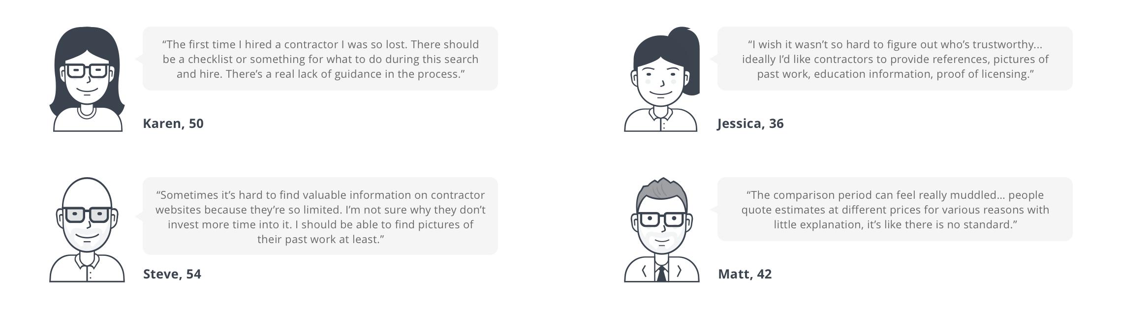 user interviews visual kts.png