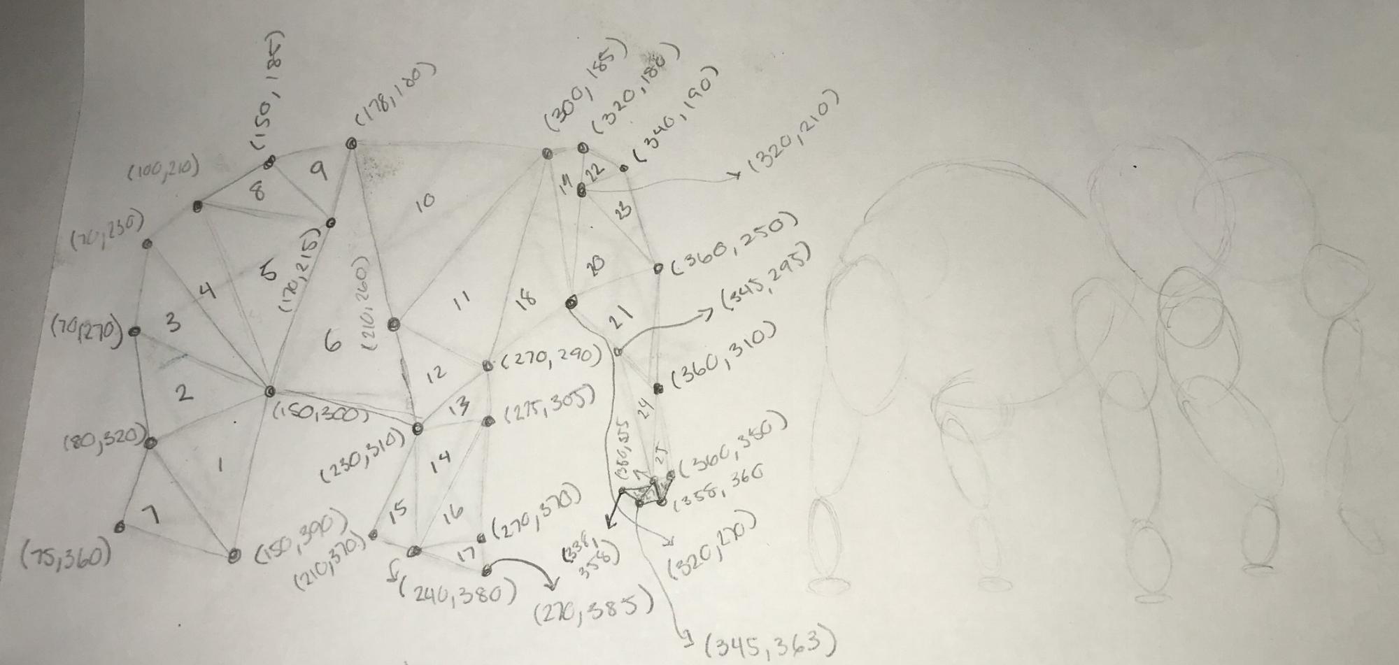 Figure 2 : Paper sketch/map