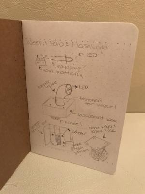 Figure 1:  Design Sketch