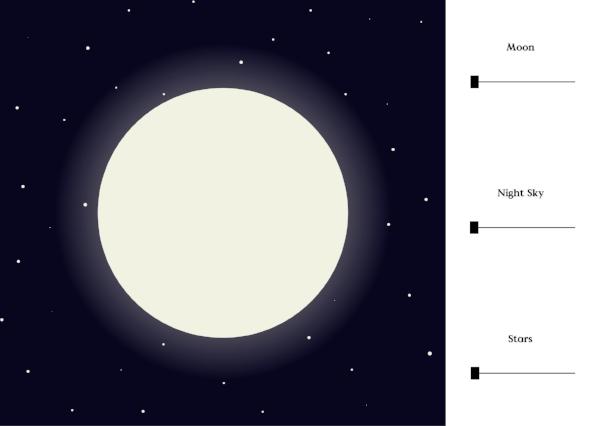 Figure 1:  Original Plan