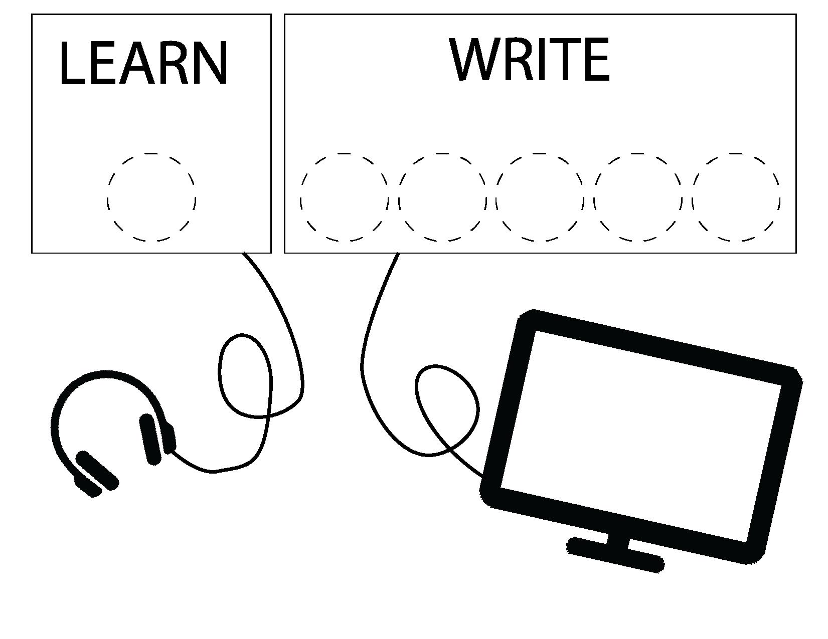 Figure 3 : General Setup