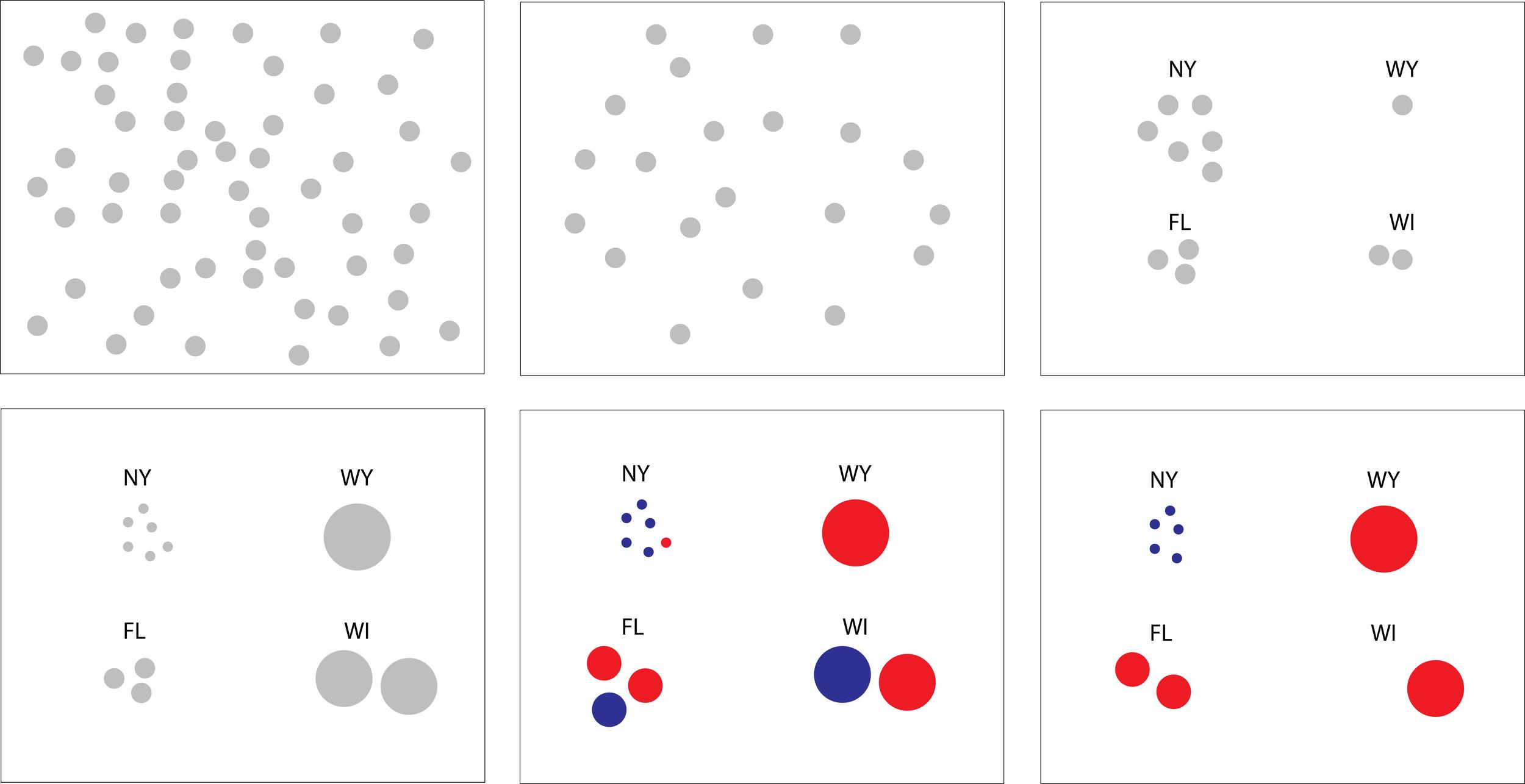 Figure 2 : Initial Idea