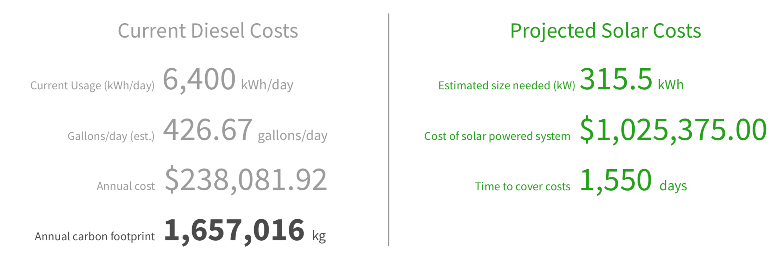 Solar ROI2.png