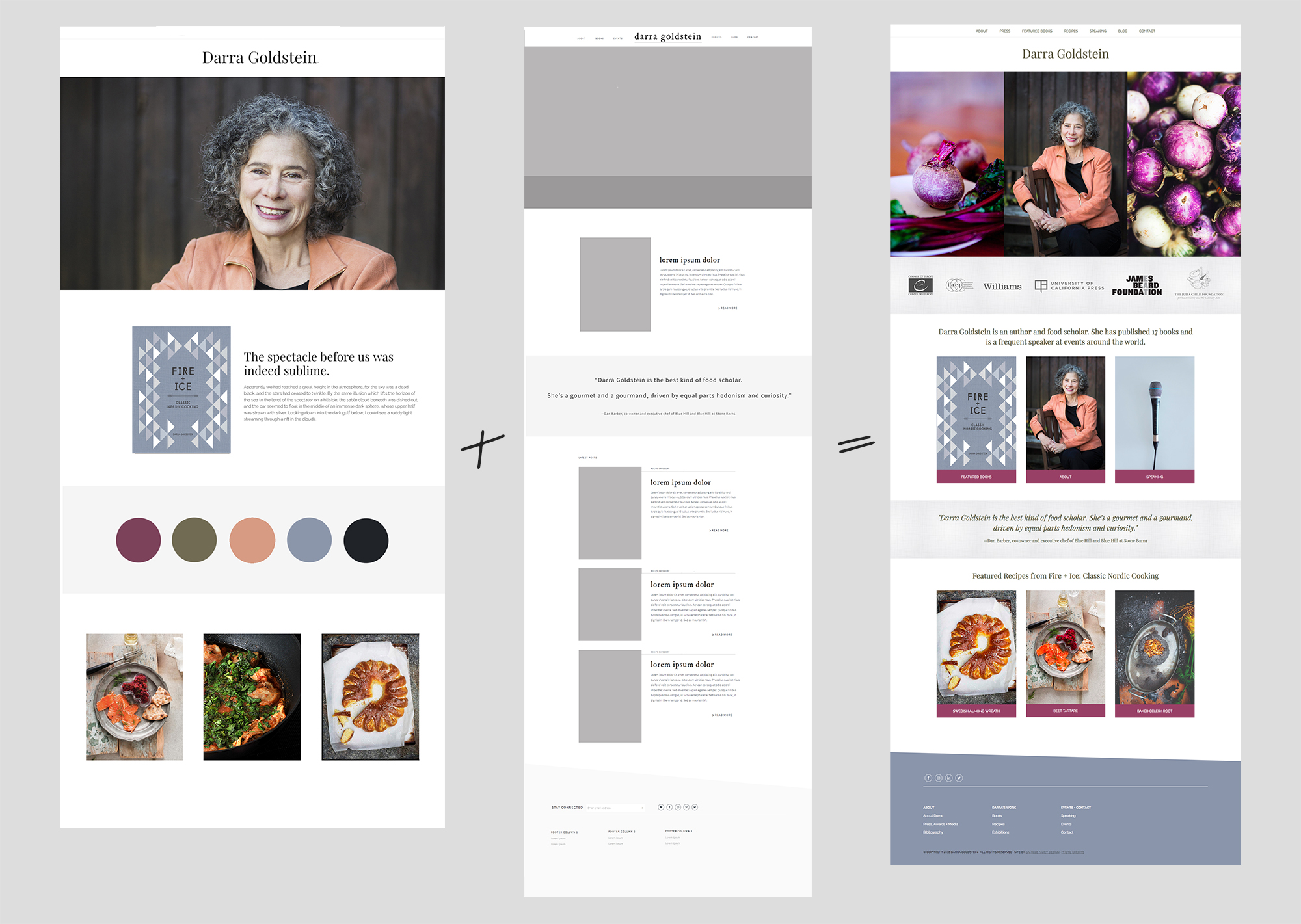 An illustration of the process of website design