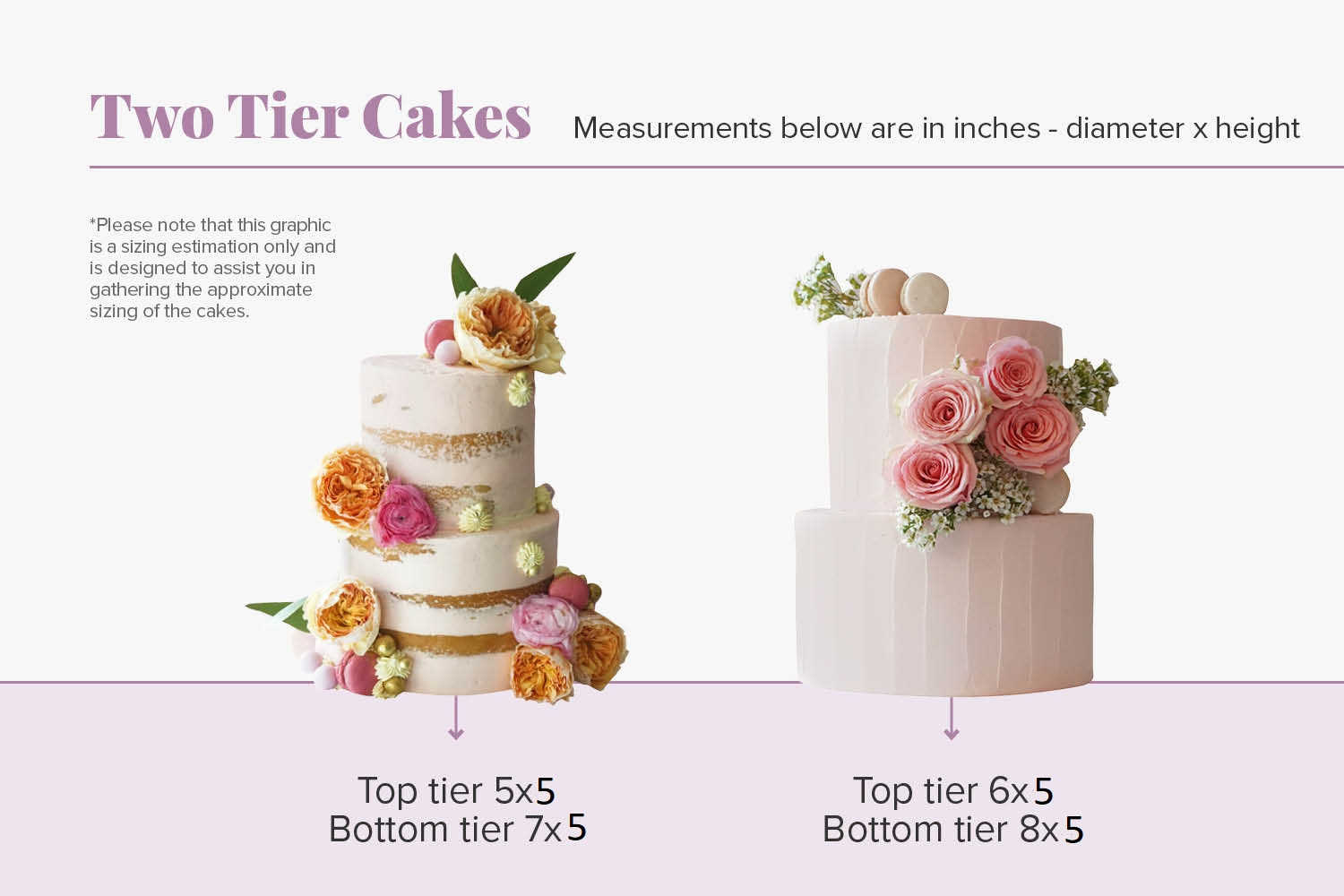 Cakes_By_Aranee_Perth_Customised_Drip_Cakes_Two_Tier_Cake_Sizes_Chart2.jpg