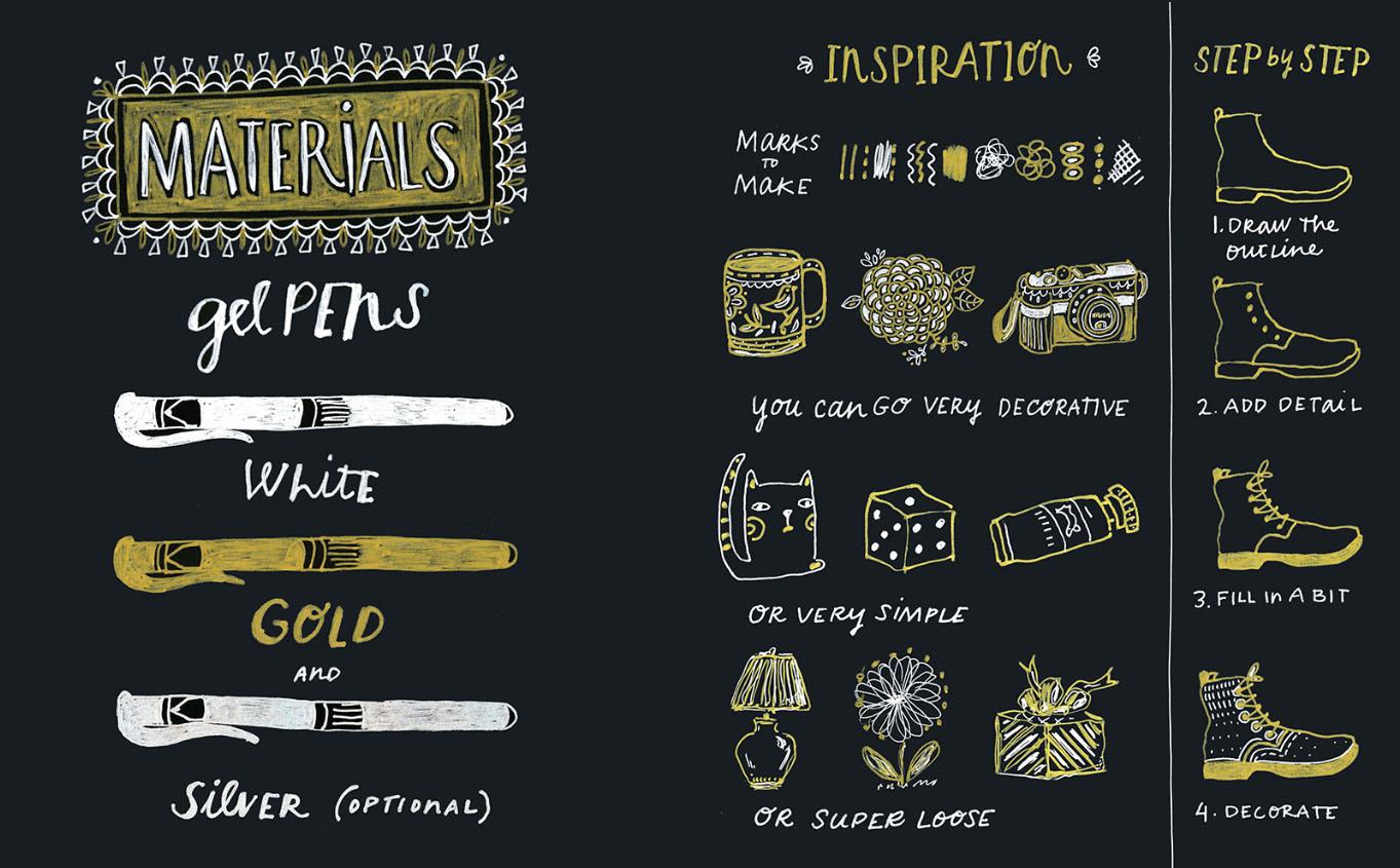 Materials.black.jpg