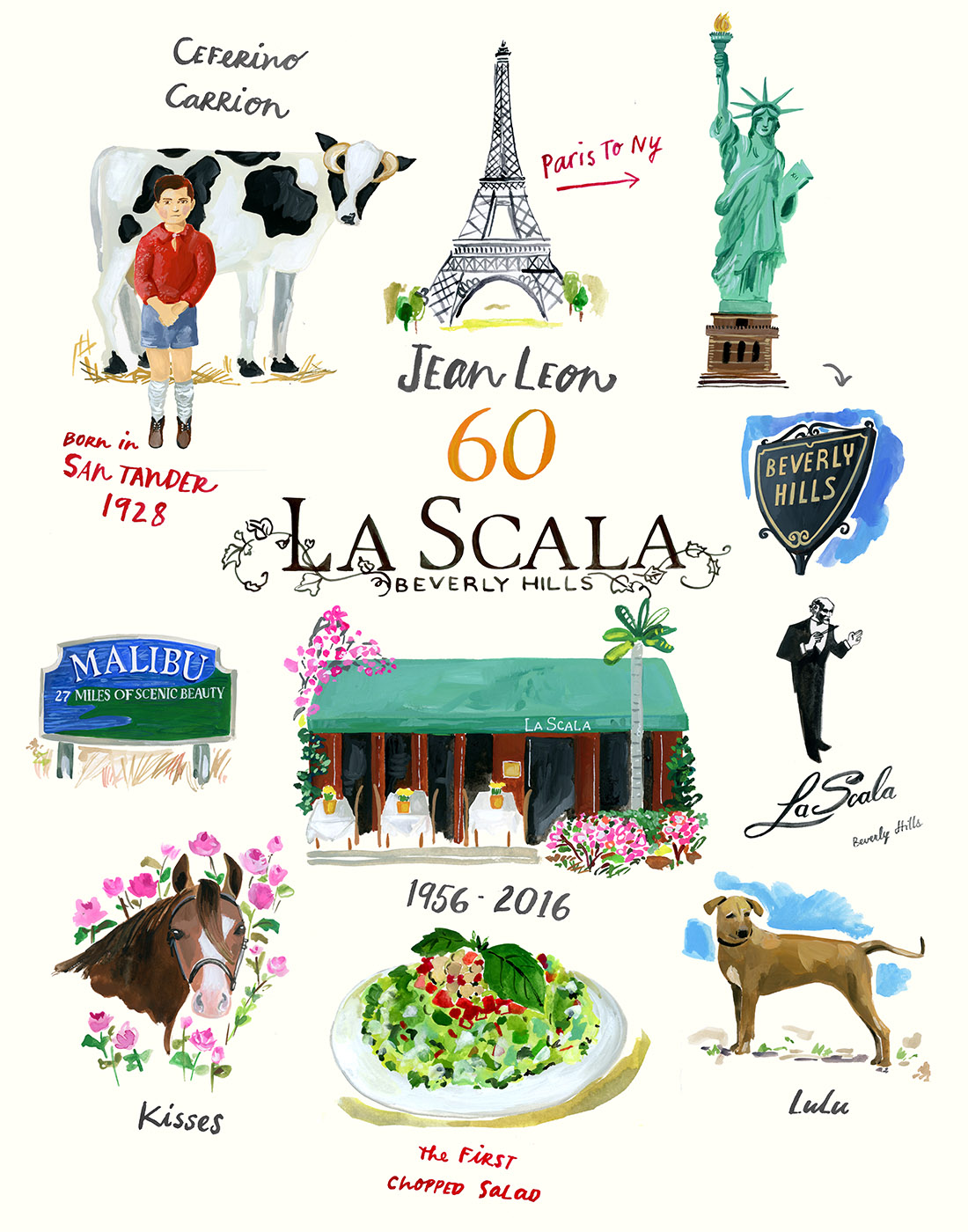 LaScala_timeline.jpg